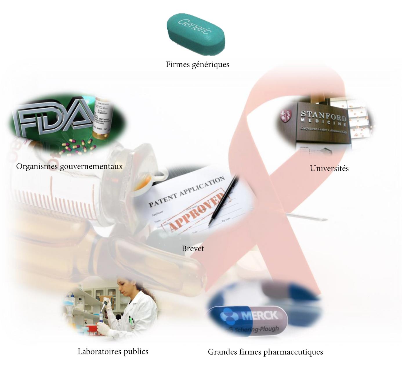 Rencontre pharma d'ete