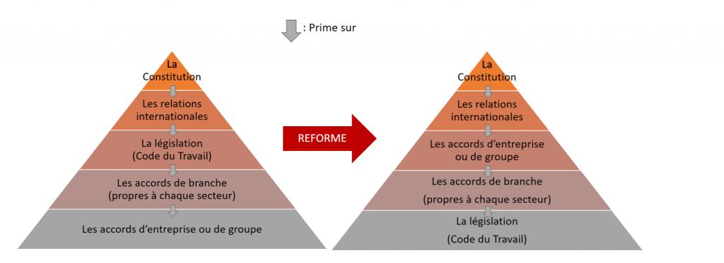 loi sur les normes du travail pdf